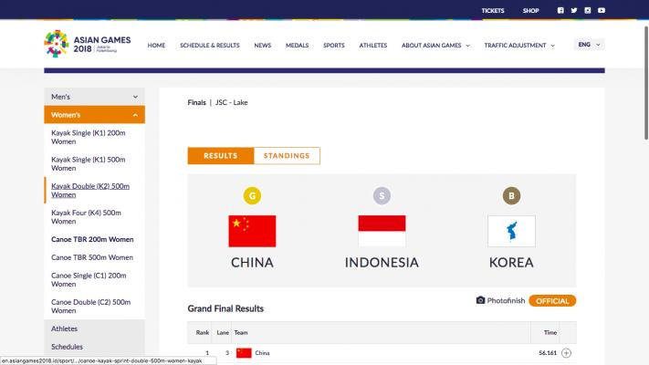 Unified Korea - Asian Games 2018