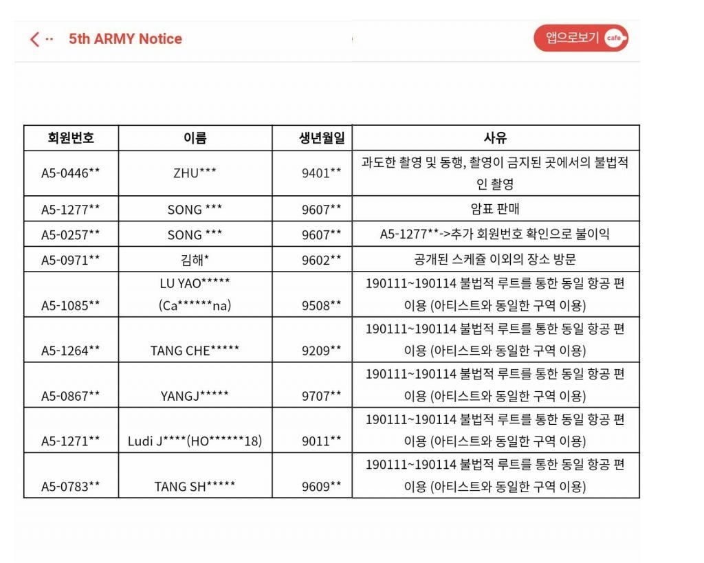 Bighit Entertainment Reveals List Of Blacklisted Bts Sasaengs