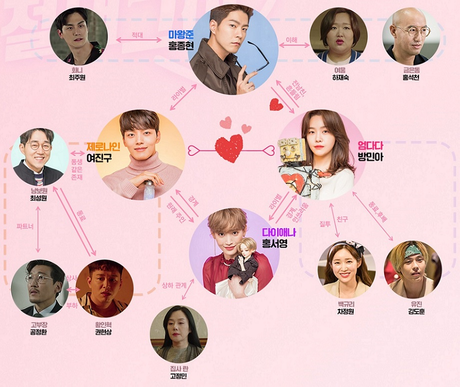 2019 Korean Dramas_Absolute_Boyfriend_