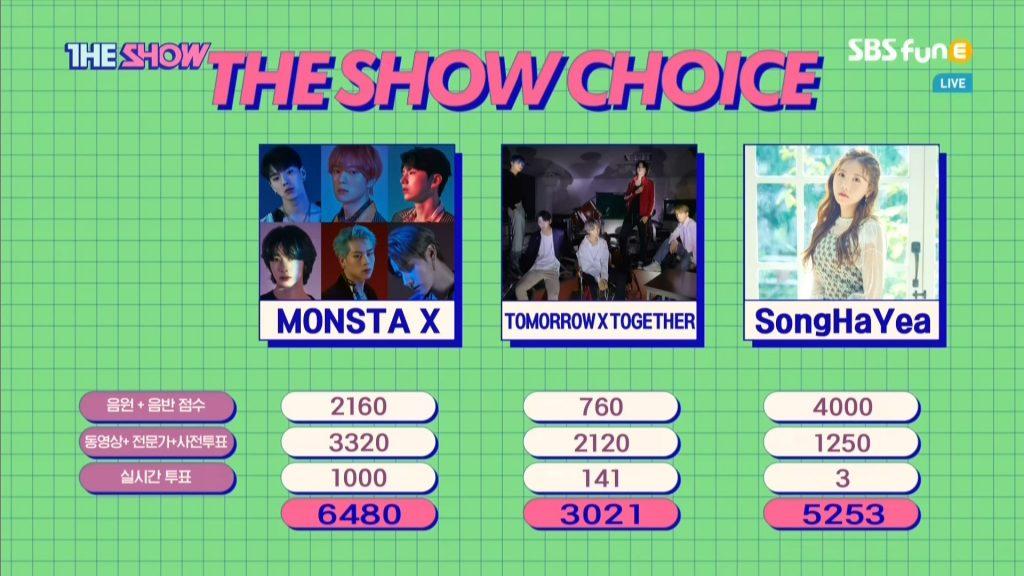 Monsta x the show