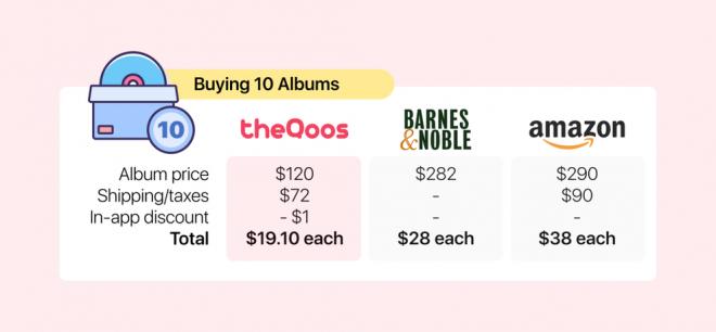 Tips Buying K-Pop Albums